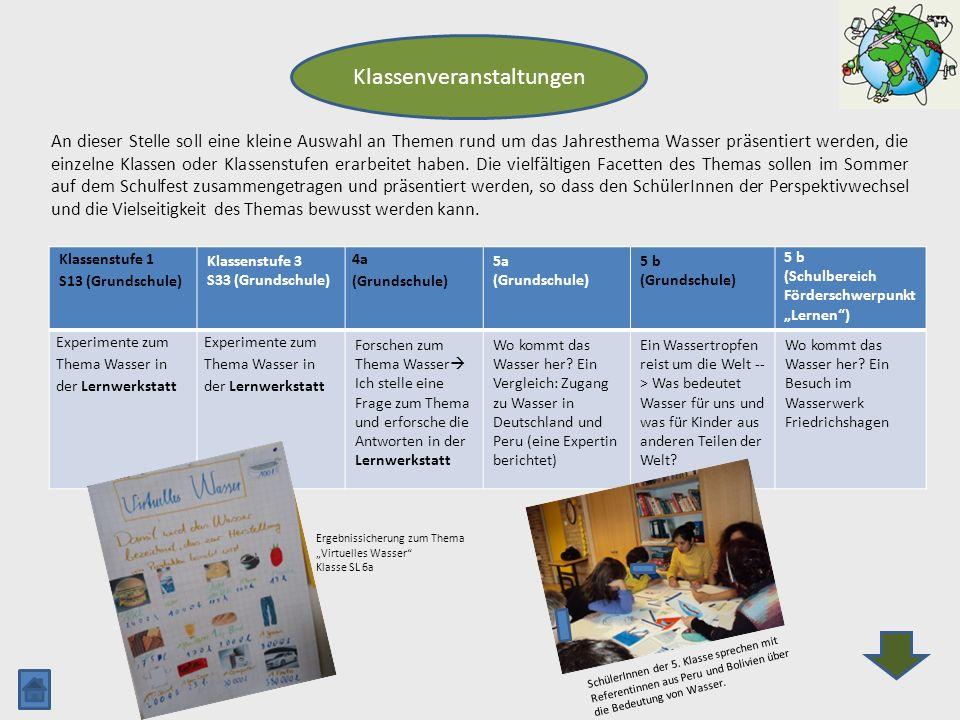 Klassenveranstaltungen An dieser Stelle soll eine kleine Auswahl an Themen rund um das Jahresthema Wasser präsentiert werden, die einzelne Klassen ode