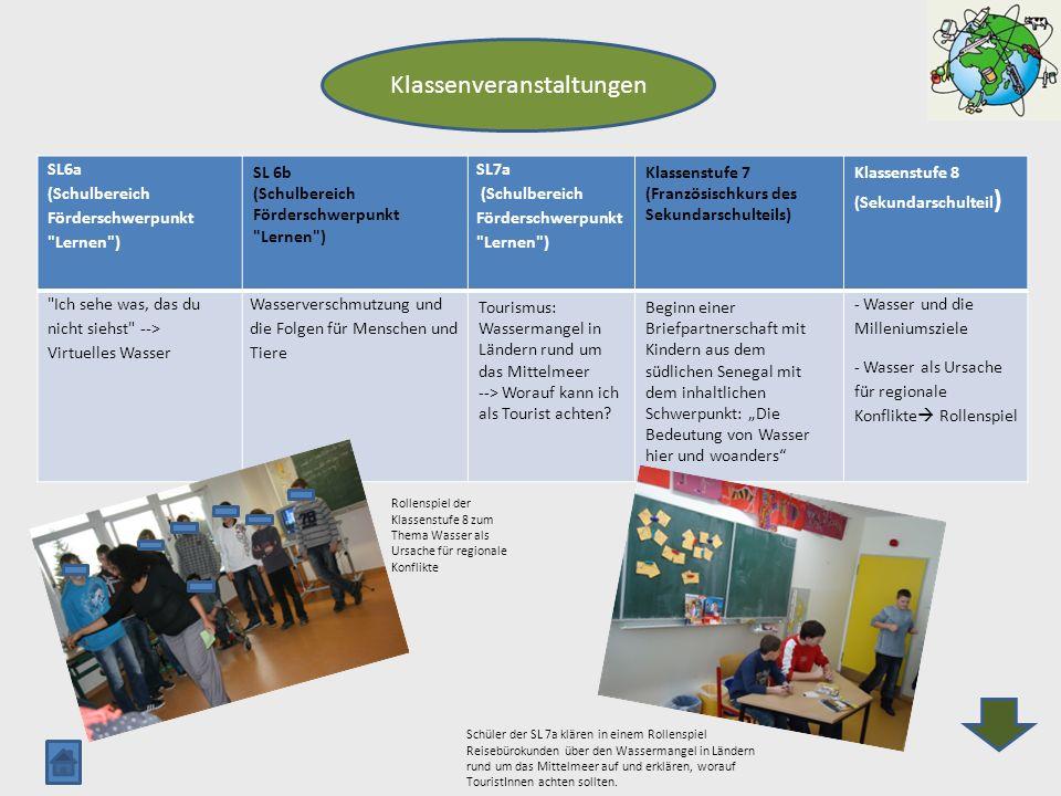 Klassenveranstaltungen SL6a (Schulbereich Förderschwerpunkt