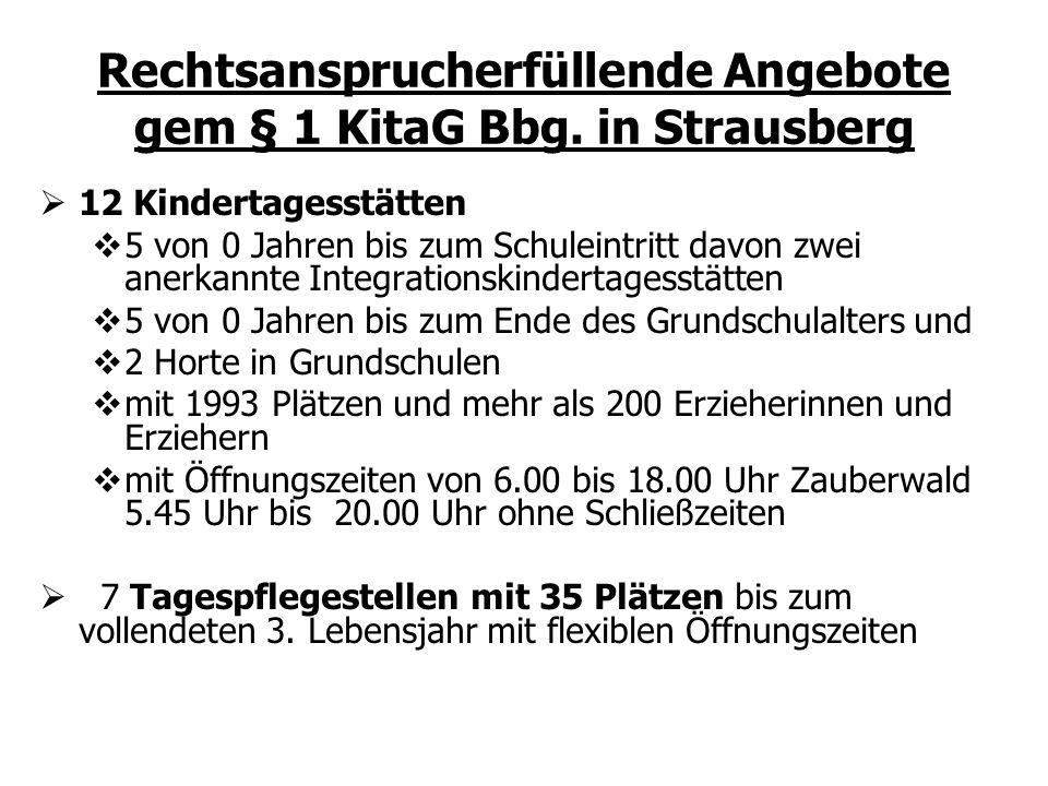 Rechtsansprucherfüllende Angebote gem § 1 KitaG Bbg. in Strausberg 12 Kindertagesstätten 5 von 0 Jahren bis zum Schuleintritt davon zwei anerkannte In