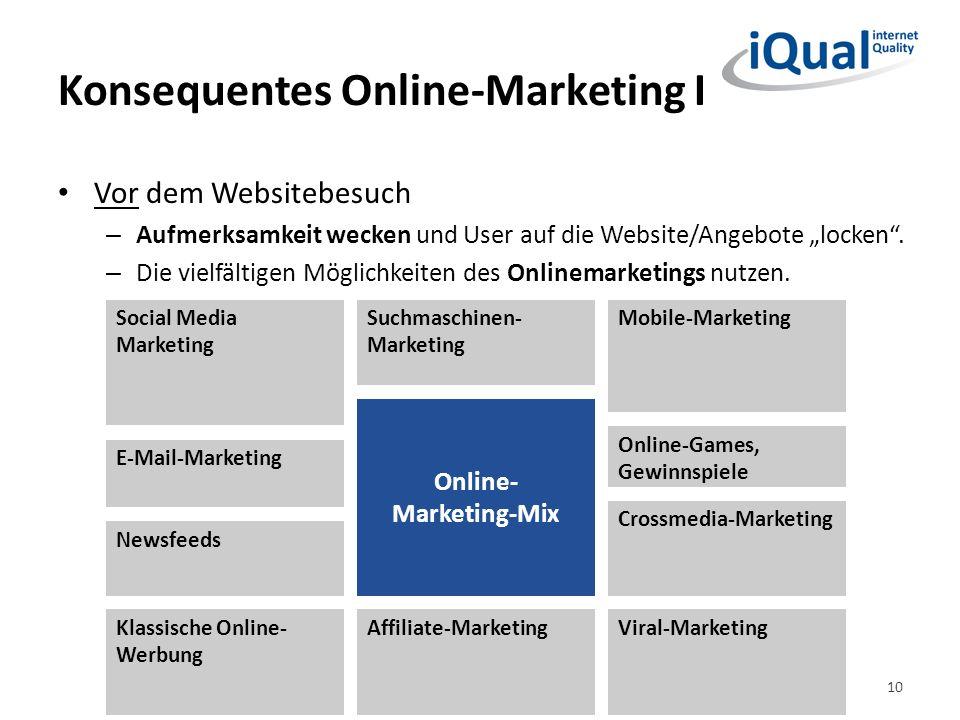 Konsequentes Online-Marketing I Vor dem Websitebesuch – Aufmerksamkeit wecken und User auf die Website/Angebote locken. – Die vielfältigen Möglichkeit