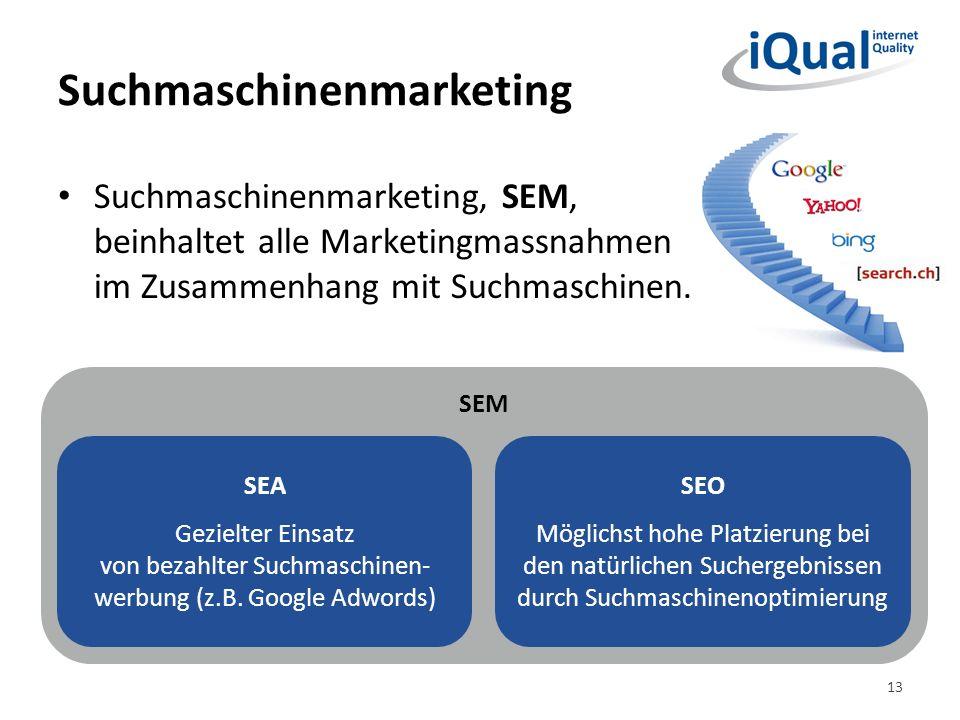 SEM Suchmaschinenmarketing Suchmaschinenmarketing, SEM, beinhaltet alle Marketingmassnahmen im Zusammenhang mit Suchmaschinen. 13 SEO Möglichst hohe P