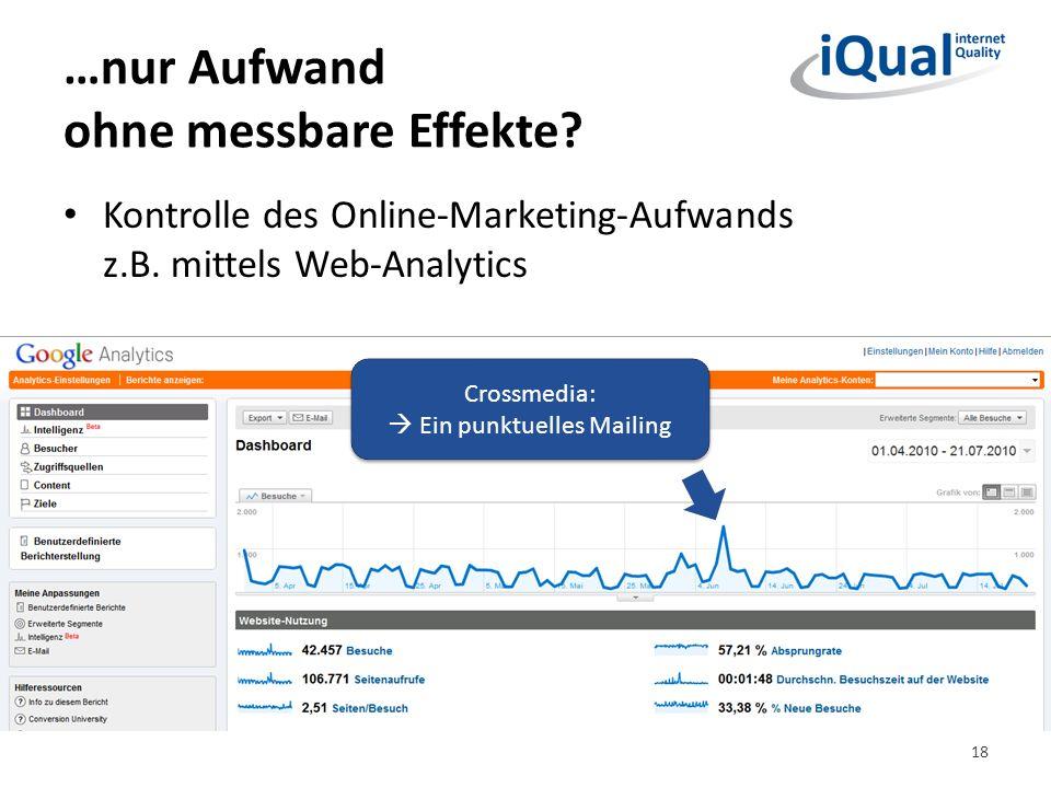 …nur Aufwand ohne messbare Effekte? Kontrolle des Online-Marketing-Aufwands z.B. mittels Web-Analytics 18 Crossmedia: Ein punktuelles Mailing