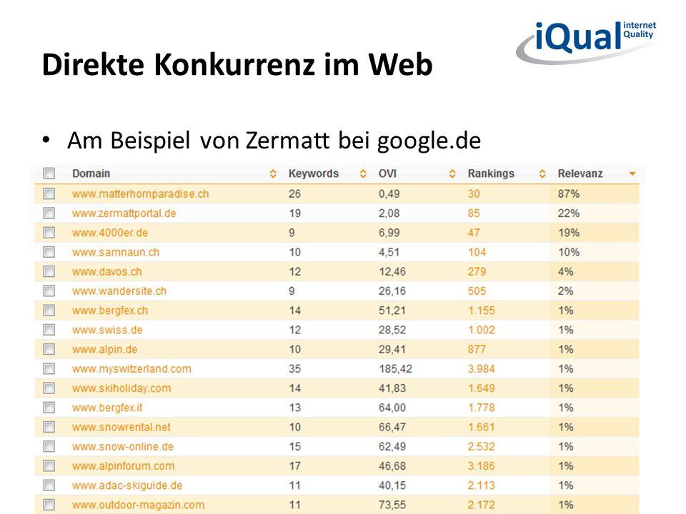 Direkte Konkurrenz im Web Am Beispiel von Zermatt bei google.de 29