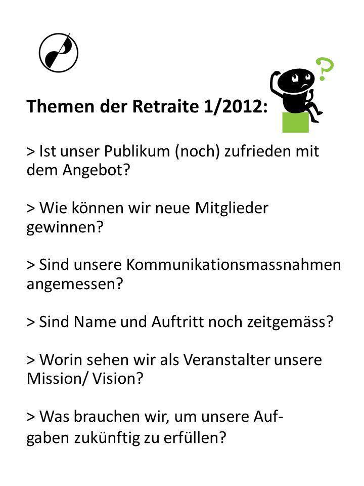 Themen der Retraite 1/2012: ˃ Ist unser Publikum (noch) zufrieden mit dem Angebot? ˃ Wie können wir neue Mitglieder gewinnen? ˃ Sind unsere Kommunikat