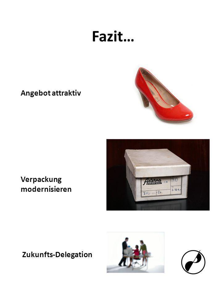 Fazit… Zukunfts-Delegation Angebot attraktiv Verpackung modernisieren