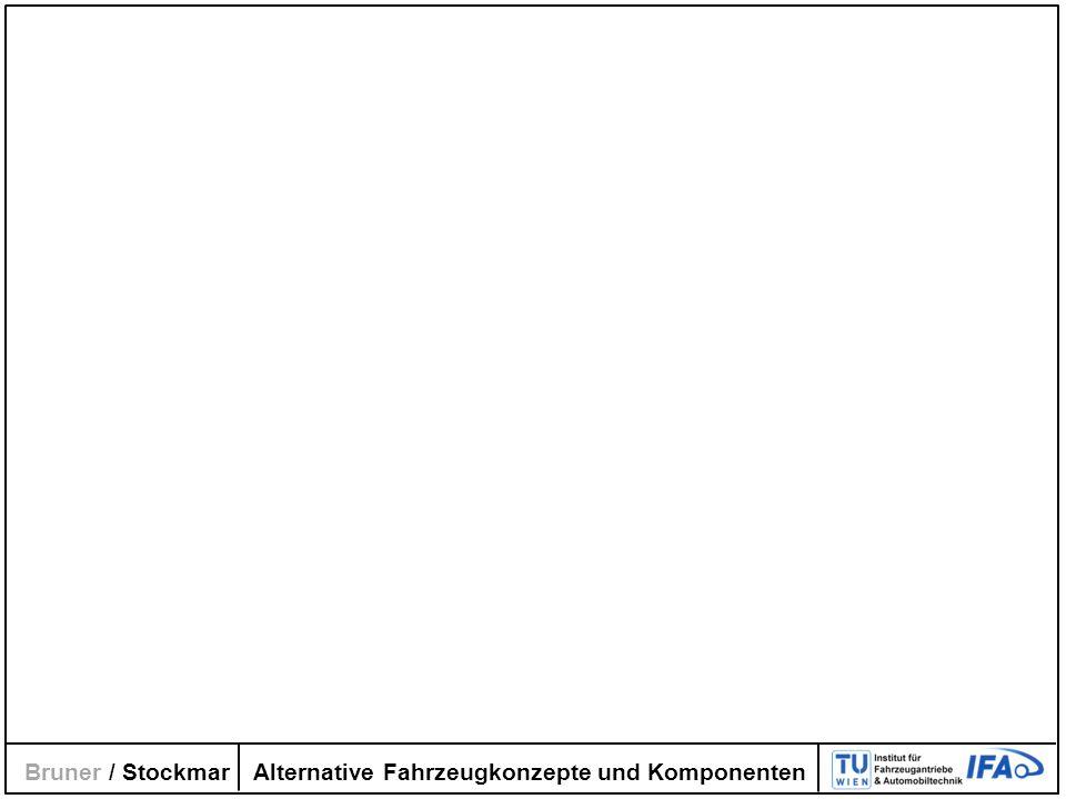 Alternative Fahrzeugkonzepte und Komponenten Bruner / Stockmar