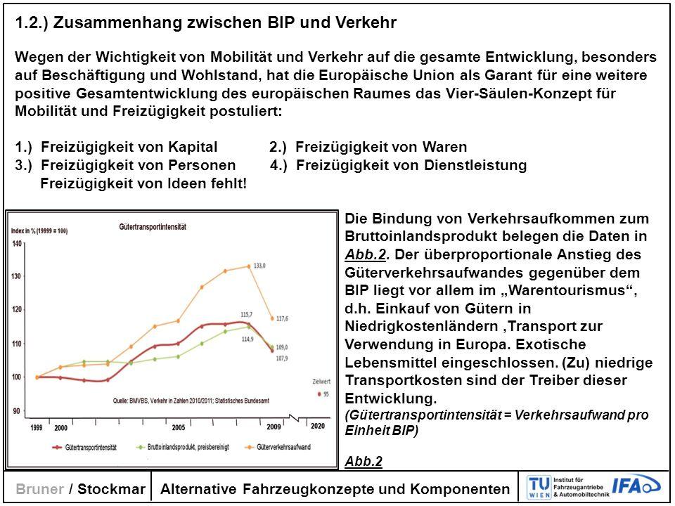 Alternative Fahrzeugkonzepte und Komponenten Bruner / Stockmar 1.2.) Zusammenhang zwischen BIP und Verkehr Wegen der Wichtigkeit von Mobilität und Ver