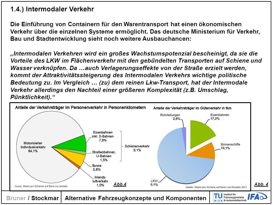 Alternative Fahrzeugkonzepte und Komponenten Bruner / Stockmar Abb. 4 1.4.) Intermodaler Verkehr Die Einführung von Containern für den Warentransport
