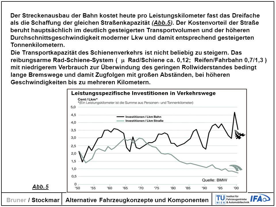 Alternative Fahrzeugkonzepte und Komponenten Bruner / Stockmar Die Transportkapazität des Schienenverkehrs ist nicht beliebig zu steigern. Das reibung