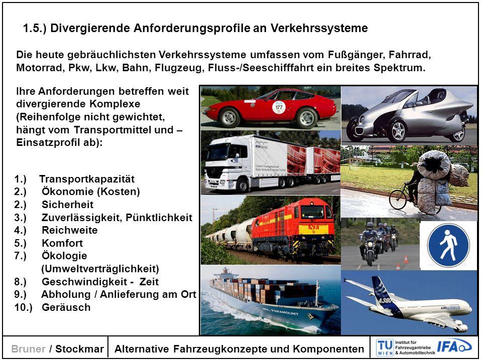 Alternative Fahrzeugkonzepte und Komponenten Bruner / Stockmar 1.5.) Divergierende Anforderungsprofile an Verkehrssysteme Die heute gebräuchlichsten V