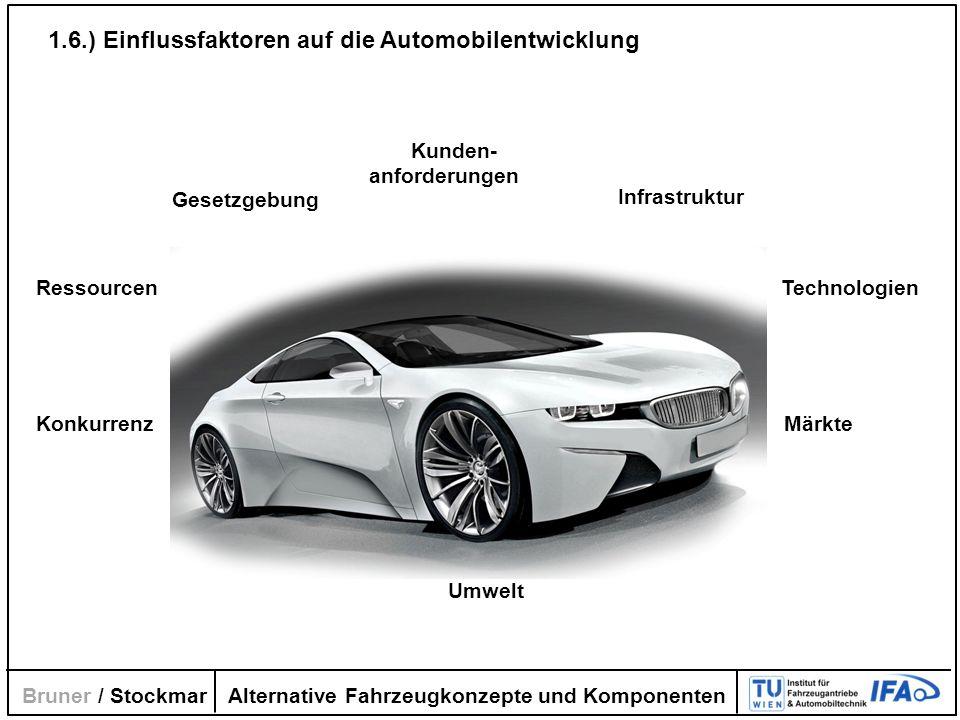 Alternative Fahrzeugkonzepte und Komponenten Bruner / Stockmar 1.6.) Einflussfaktoren auf die Automobilentwicklung Kunden- anforderungen Gesetzgebung