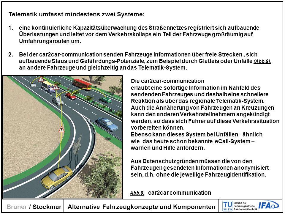 Alternative Fahrzeugkonzepte und Komponenten Bruner / Stockmar Telematik umfasst mindestens zwei Systeme: 1.eine kontinuierliche Kapazitätsüberwachung