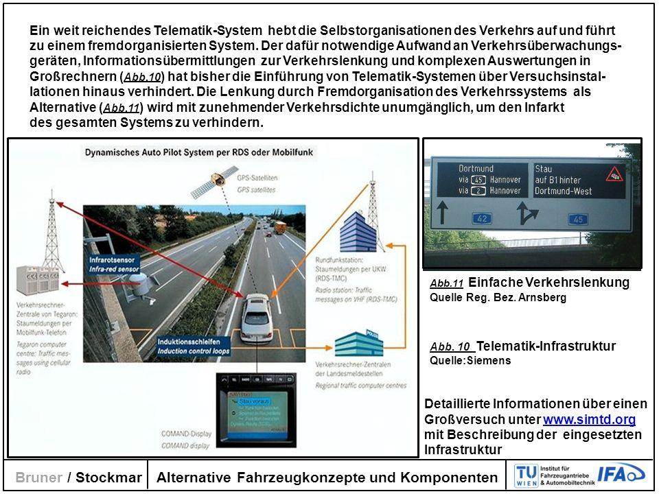 Alternative Fahrzeugkonzepte und Komponenten Bruner / Stockmar Ein weit reichendes Telematik-System hebt die Selbstorganisationen des Verkehrs auf und