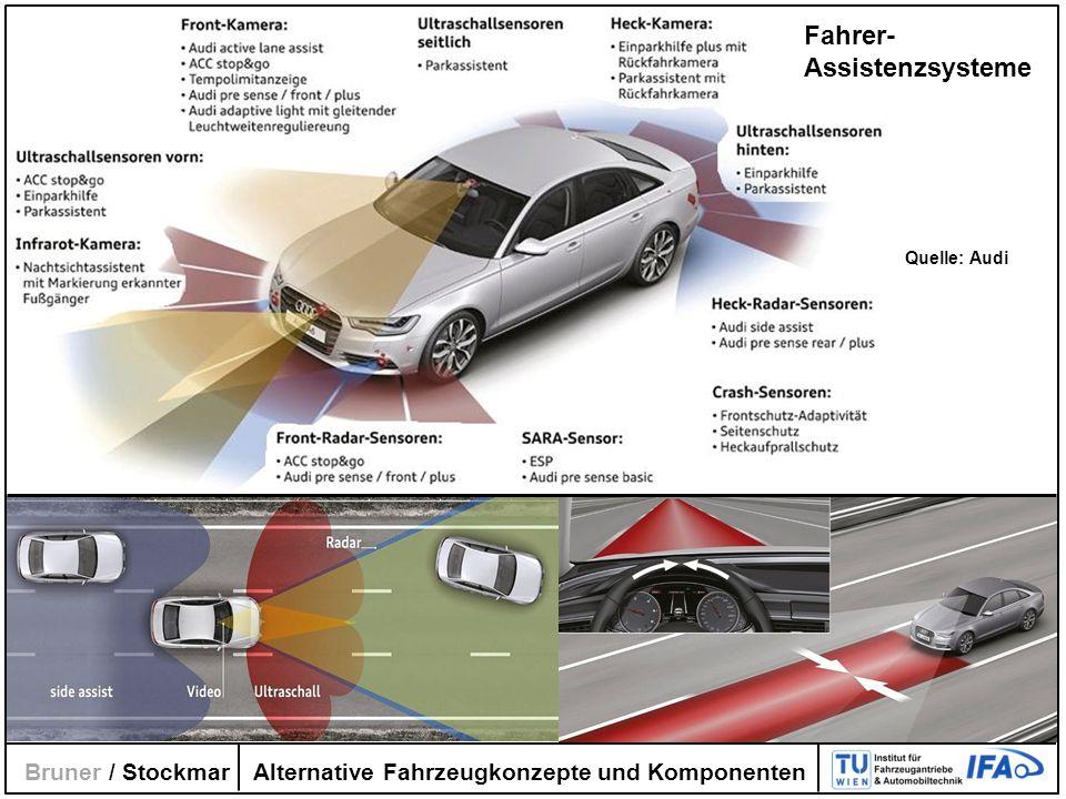 Alternative Fahrzeugkonzepte und Komponenten Bruner / Stockmar Quelle: Audi Fahrer- Assistenzsysteme