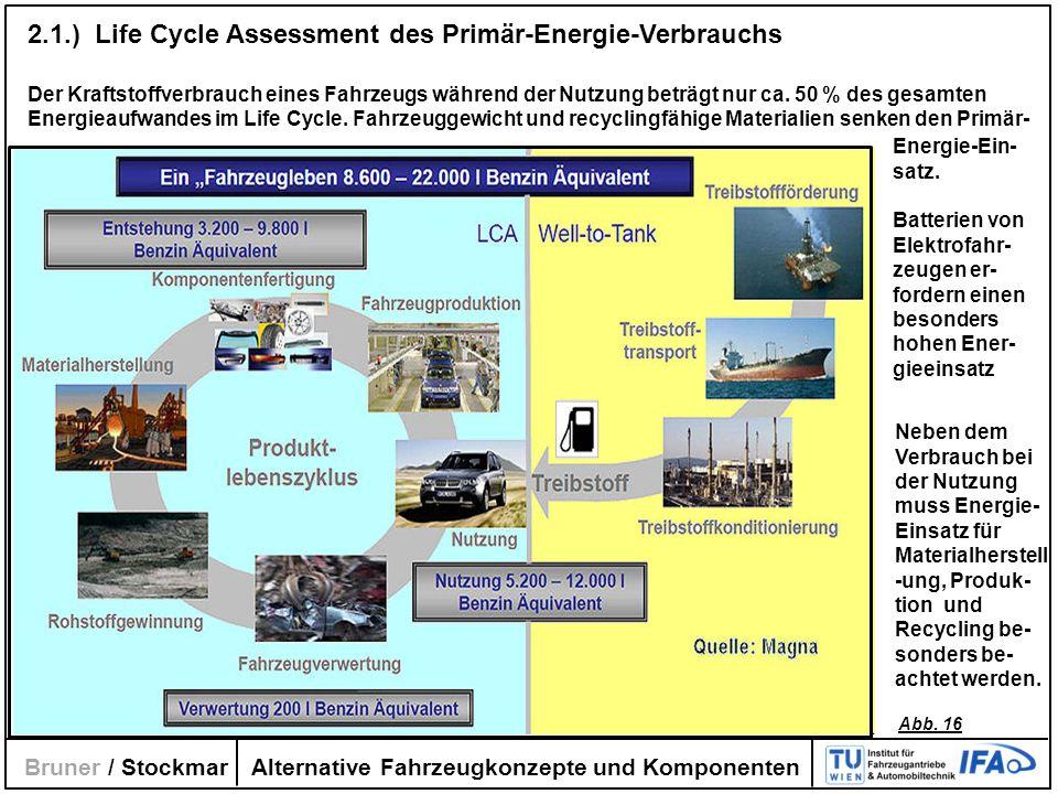 Alternative Fahrzeugkonzepte und Komponenten Bruner / Stockmar 2.1.) Life Cycle Assessment des Primär-Energie-Verbrauchs Der Kraftstoffverbrauch eines
