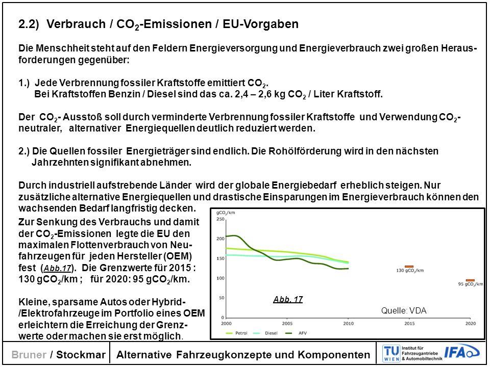 Alternative Fahrzeugkonzepte und Komponenten Bruner / Stockmar 2.2) Verbrauch / CO 2 -Emissionen / EU-Vorgaben Die Menschheit steht auf den Feldern En