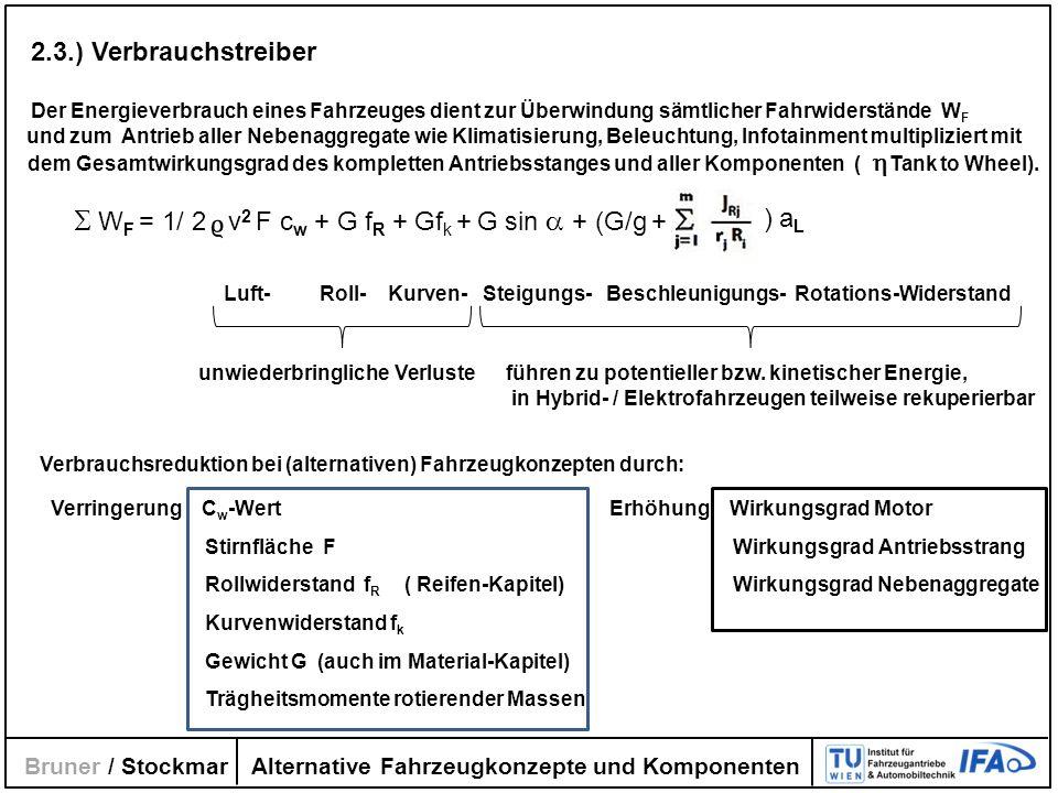Alternative Fahrzeugkonzepte und Komponenten Bruner / Stockmar 2.3.) Verbrauchstreiber Der Energieverbrauch eines Fahrzeuges dient zur Überwindung säm