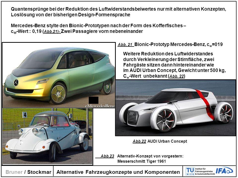 Alternative Fahrzeugkonzepte und Komponenten Bruner / Stockmar Quantensprünge bei der Reduktion des Luftwiderstandsbeiwertes nur mit alternativen Konz