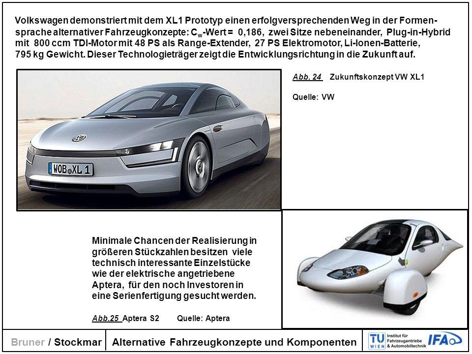 Alternative Fahrzeugkonzepte und Komponenten Bruner / Stockmar Volkswagen demonstriert mit dem XL1 Prototyp einen erfolgversprechenden Weg in der Form