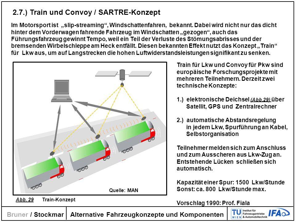 Alternative Fahrzeugkonzepte und Komponenten Bruner / Stockmar 2.7.) Train und Convoy / SARTRE-Konzept Im Motorsport ist slip-streaming, Windschattenf