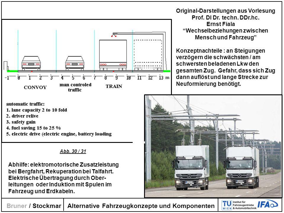 Alternative Fahrzeugkonzepte und Komponenten Bruner / Stockmar Original-Darstellungen aus Vorlesung Prof. DI Dr. techn. DDr.hc. Ernst Fiala Wechselbez