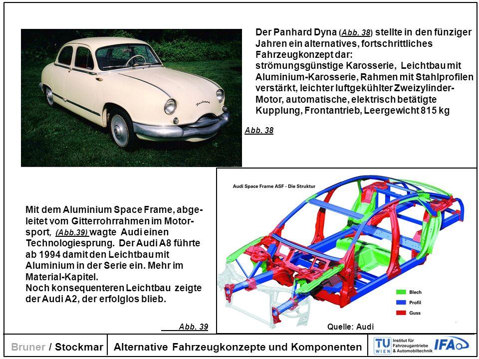 Alternative Fahrzeugkonzepte und Komponenten Bruner / Stockmar. Der Panhard Dyna (Abb. 38) stellte in den fünziger Jahren ein alternatives, fortschrit