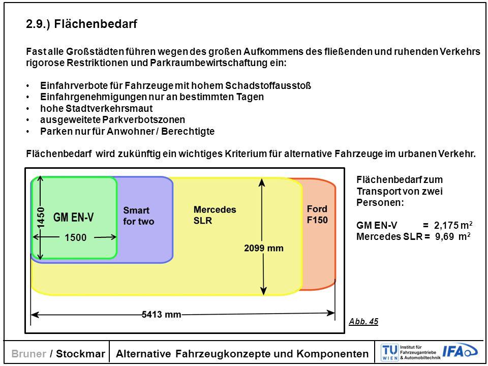 Alternative Fahrzeugkonzepte und Komponenten Bruner / Stockmar 2.9.) Flächenbedarf Fast alle Großstädten führen wegen des großen Aufkommens des fließe