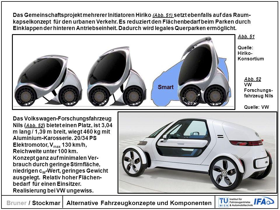 Alternative Fahrzeugkonzepte und Komponenten Bruner / Stockmar Das Gemeinschaftsprojekt mehrerer Initiatoren Hiriko (Abb. 51) setzt ebenfalls auf das