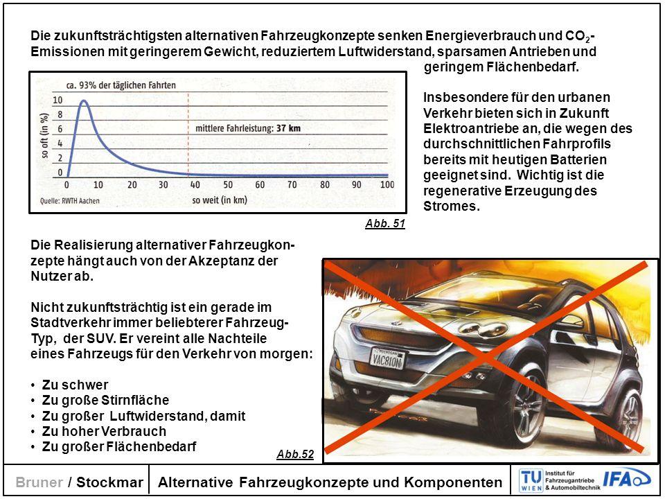 Alternative Fahrzeugkonzepte und Komponenten Bruner / Stockmar Die zukunftsträchtigsten alternativen Fahrzeugkonzepte senken Energieverbrauch und CO 2