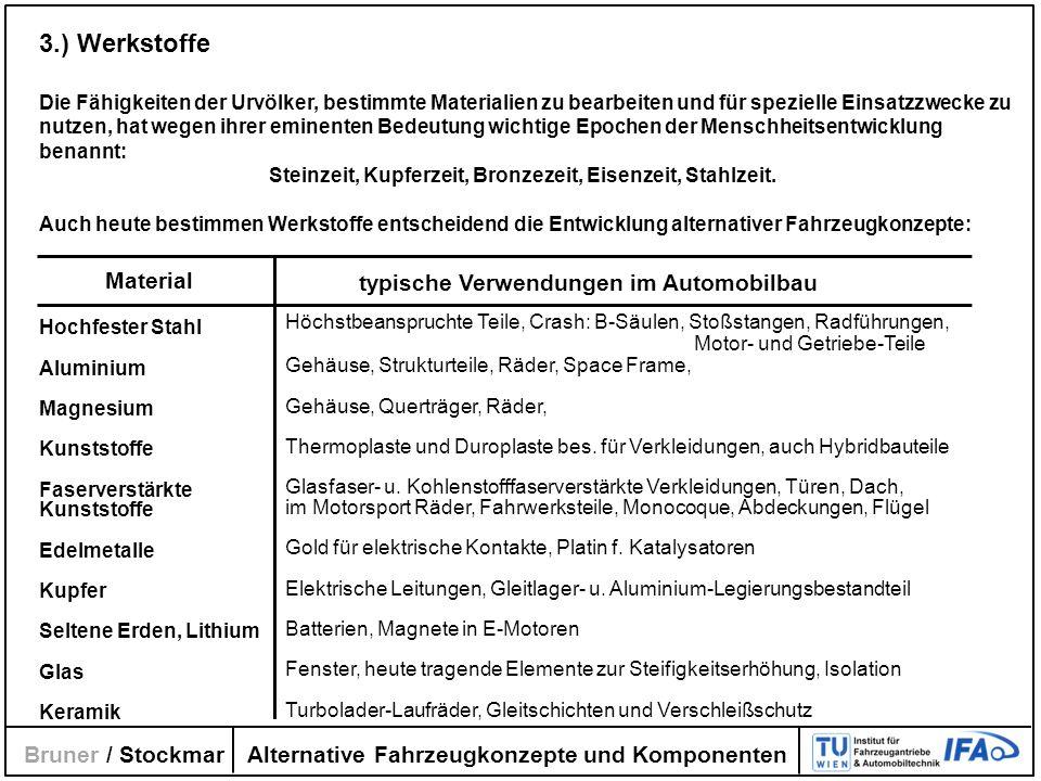 Alternative Fahrzeugkonzepte und Komponenten Bruner / Stockmar 3.) Werkstoffe Die Fähigkeiten der Urvölker, bestimmte Materialien zu bearbeiten und fü