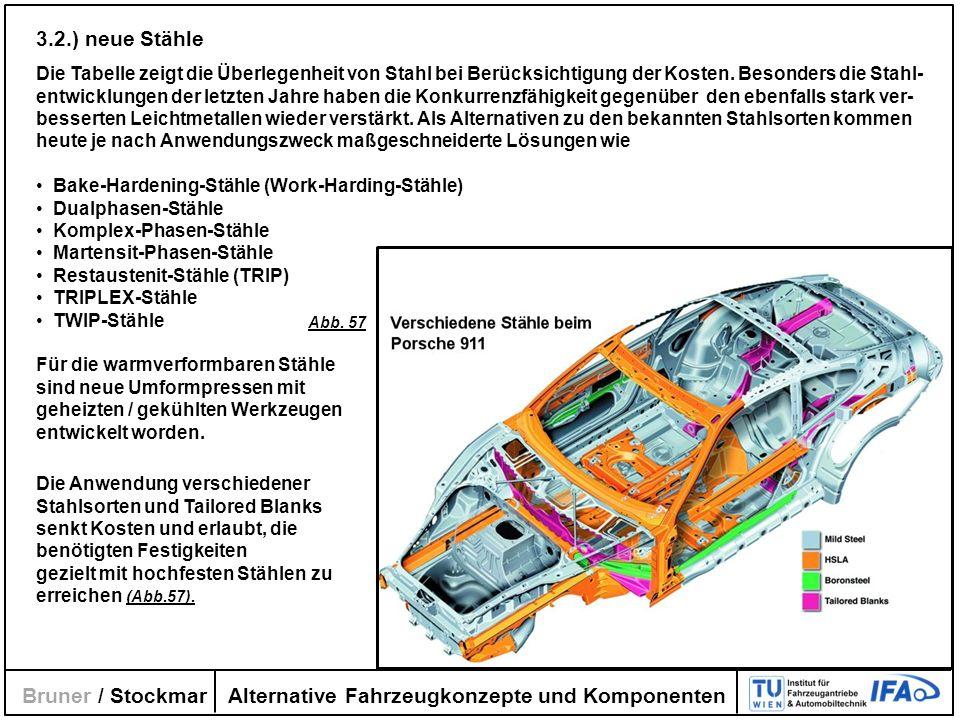 Alternative Fahrzeugkonzepte und Komponenten Bruner / Stockmar Die Tabelle zeigt die Überlegenheit von Stahl bei Berücksichtigung der Kosten. Besonder