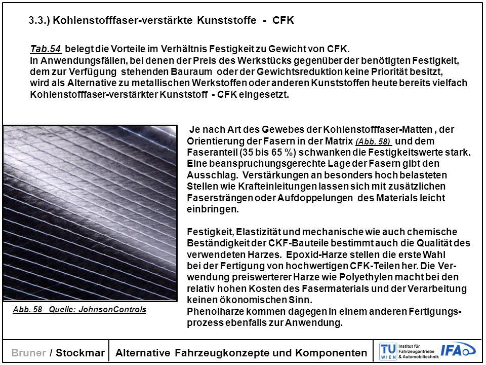 Alternative Fahrzeugkonzepte und Komponenten Bruner / Stockmar 3.3.) Kohlenstofffaser-verstärkte Kunststoffe - CFK Tab.54 belegt die Vorteile im Verhä