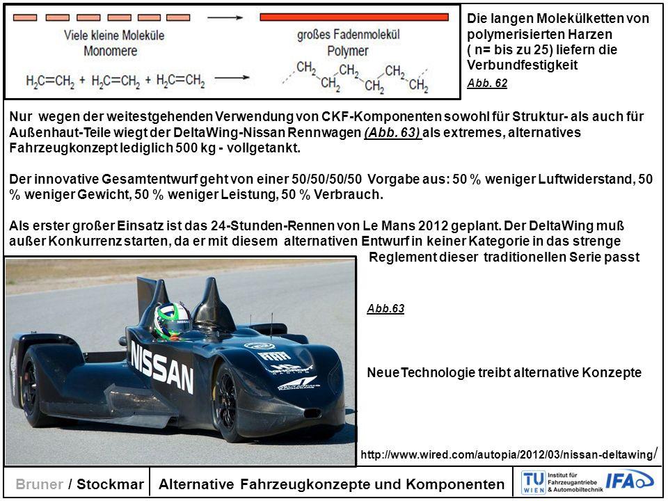 Alternative Fahrzeugkonzepte und Komponenten Bruner / Stockmar Die langen Molekülketten von polymerisierten Harzen ( n= bis zu 25) liefern die Verbund