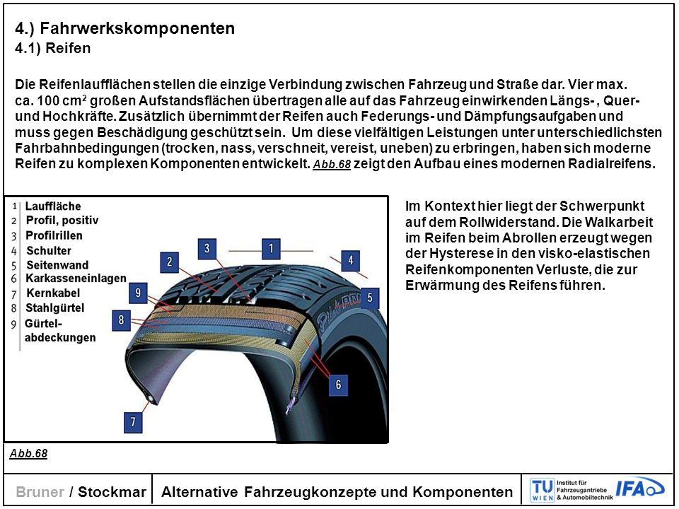 Alternative Fahrzeugkonzepte und Komponenten Bruner / Stockmar 4.) Fahrwerkskomponenten 4.1) Reifen Die Reifenlaufflächen stellen die einzige Verbindu