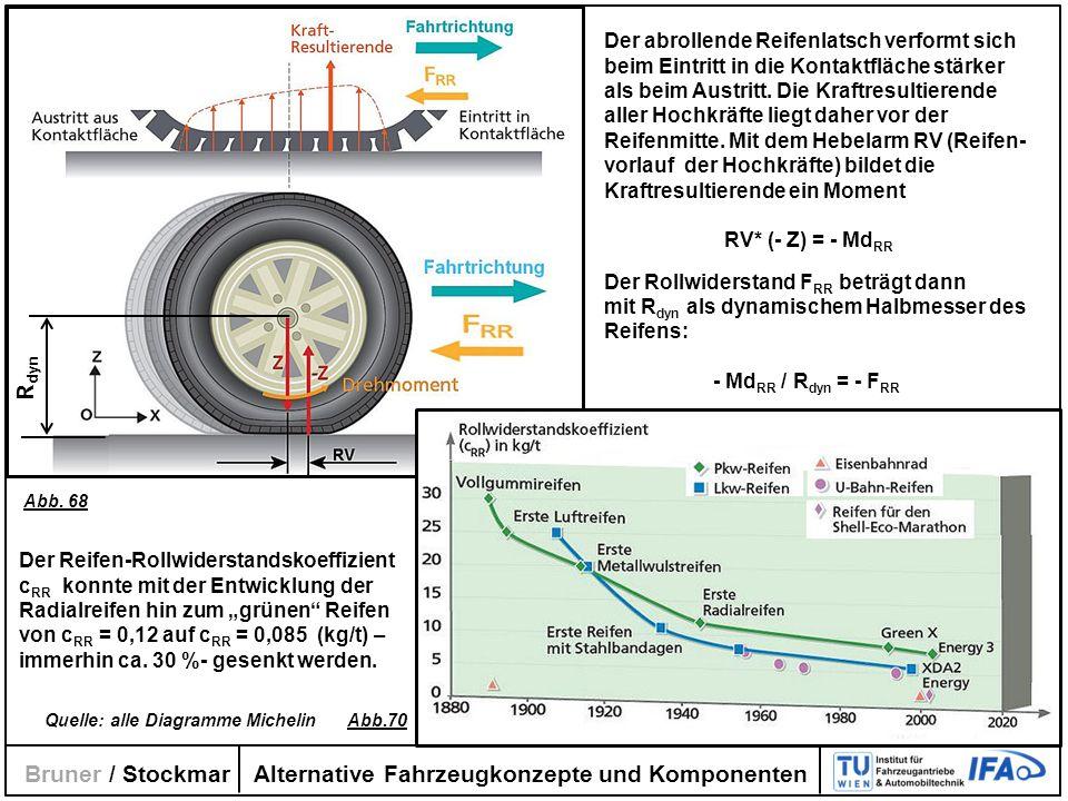 Alternative Fahrzeugkonzepte und Komponenten Bruner / Stockmar Der abrollende Reifenlatsch verformt sich beim Eintritt in die Kontaktfläche stärker al