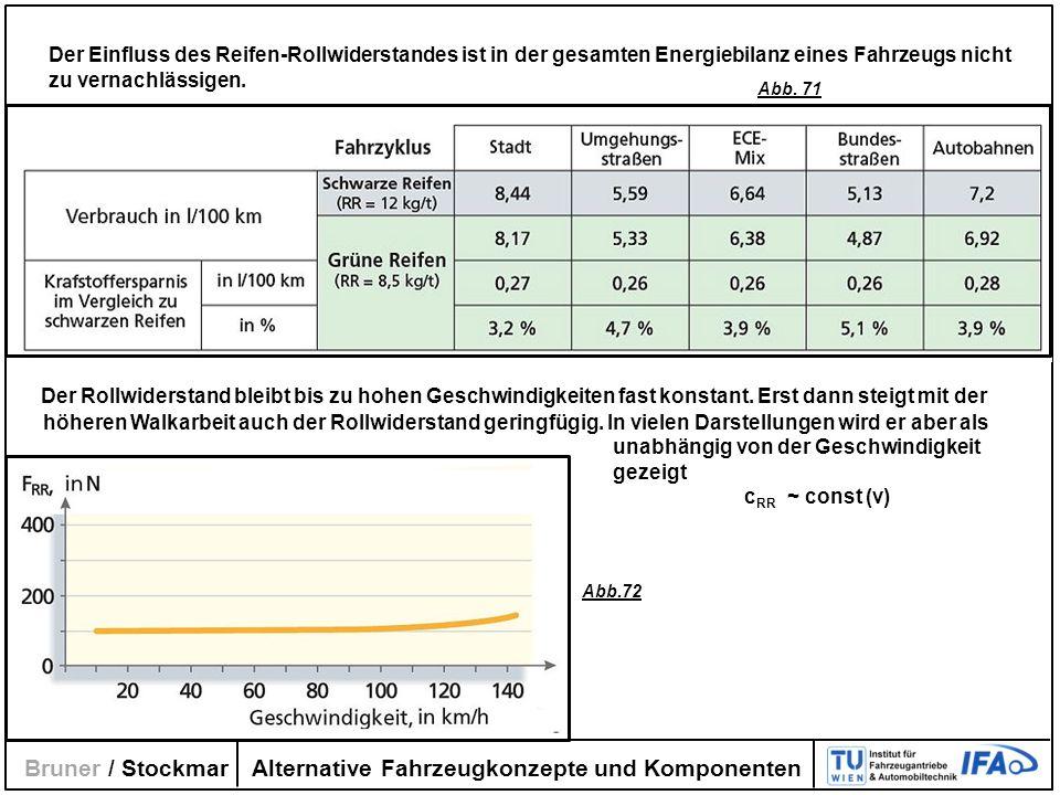 Alternative Fahrzeugkonzepte und Komponenten Bruner / Stockmar Der Einfluss des Reifen-Rollwiderstandes ist in der gesamten Energiebilanz eines Fahrze