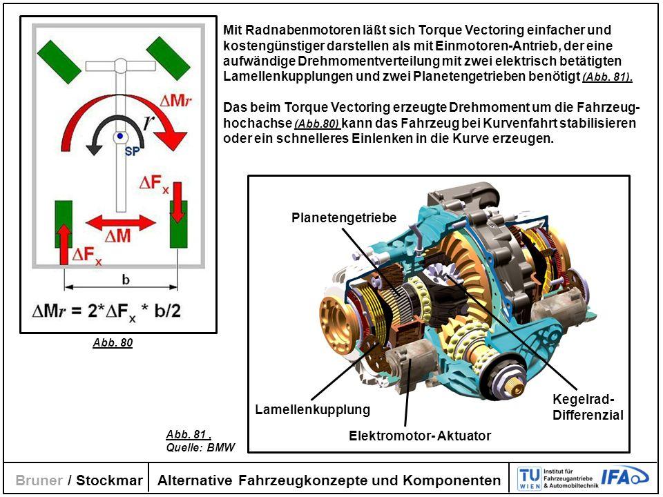 Alternative Fahrzeugkonzepte und Komponenten Bruner / Stockmar Mit Radnabenmotoren läßt sich Torque Vectoring einfacher und kostengünstiger darstellen