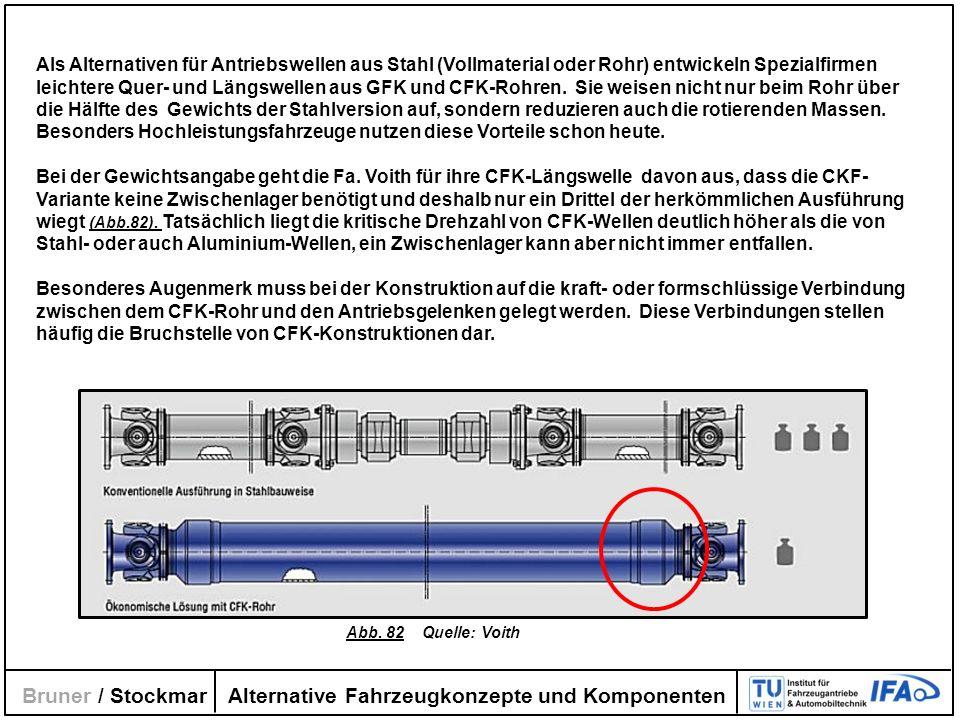Alternative Fahrzeugkonzepte und Komponenten Bruner / Stockmar Als Alternativen für Antriebswellen aus Stahl (Vollmaterial oder Rohr) entwickeln Spezi