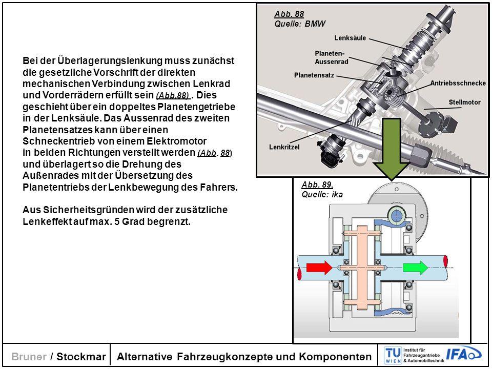 Alternative Fahrzeugkonzepte und Komponenten Bruner / Stockmar Abb. 88 Quelle: BMW Abb. 89, Quelle: ika Bei der Überlagerungslenkung muss zunächst die