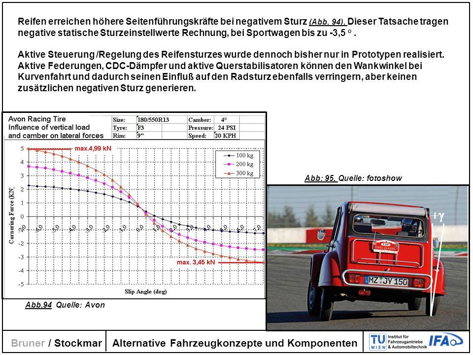 Alternative Fahrzeugkonzepte und Komponenten Bruner / Stockmar Reifen erreichen höhere Seitenführungskräfte bei negativem Sturz (Abb. 94). Dieser Tats
