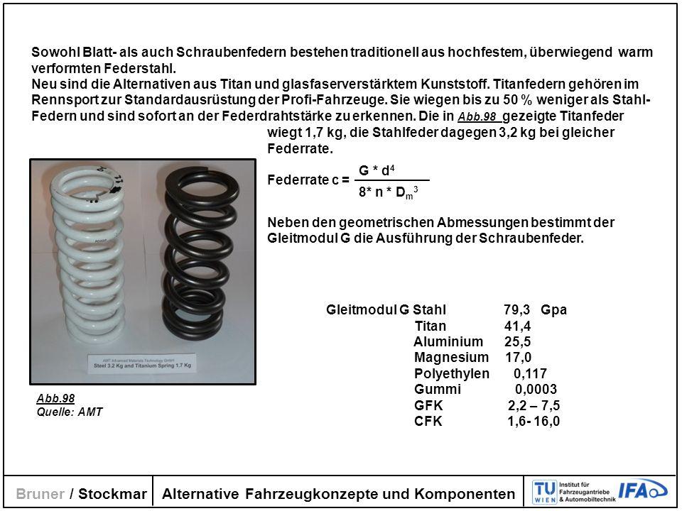 Alternative Fahrzeugkonzepte und Komponenten Bruner / Stockmar Sowohl Blatt- als auch Schraubenfedern bestehen traditionell aus hochfestem, überwiegen