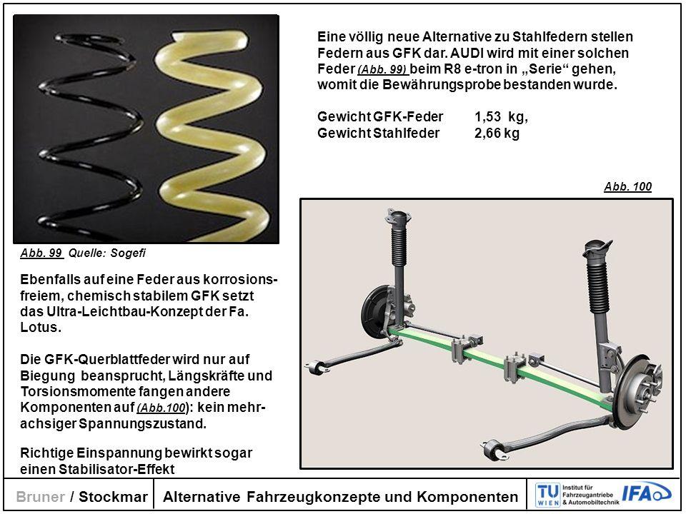 Alternative Fahrzeugkonzepte und Komponenten Bruner / Stockmar Eine völlig neue Alternative zu Stahlfedern stellen Federn aus GFK dar. AUDI wird mit e