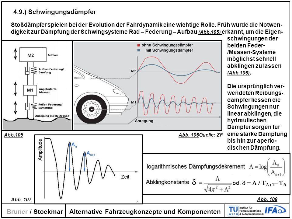 Alternative Fahrzeugkonzepte und Komponenten Bruner / Stockmar Stoßdämpfer spielen bei der Evolution der Fahrdynamik eine wichtige Rolle. Früh wurde d