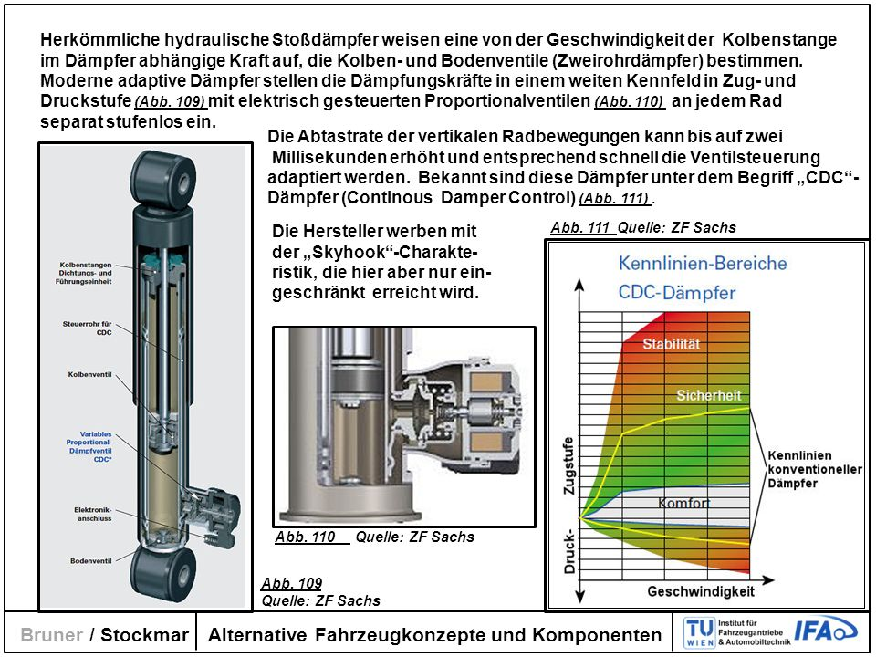 Alternative Fahrzeugkonzepte und Komponenten Bruner / Stockmar Herkömmliche hydraulische Stoßdämpfer weisen eine von der Geschwindigkeit der Kolbensta