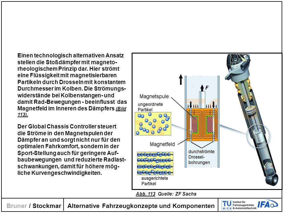 Alternative Fahrzeugkonzepte und Komponenten Bruner / Stockmar Einen technologisch alternativen Ansatz stellen die Stoßdämpfer mit magneto- rheologisc