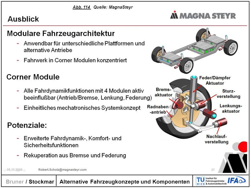 Alternative Fahrzeugkonzepte und Komponenten Bruner / Stockmar Abb. 114 Quelle: MagnaSteyr