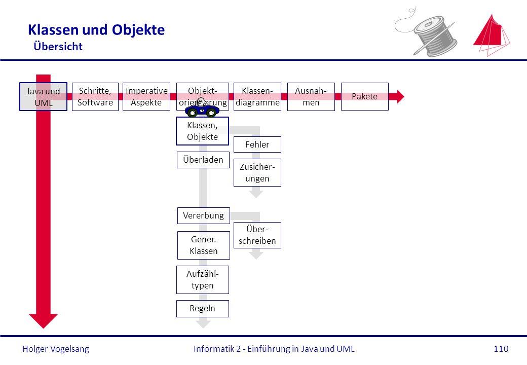 Holger Vogelsang Klassen und Objekte Übersicht Informatik 2 - Einführung in Java und UML110 Überladen Gener. Klassen Aufzähl- typen Regeln Java und UM