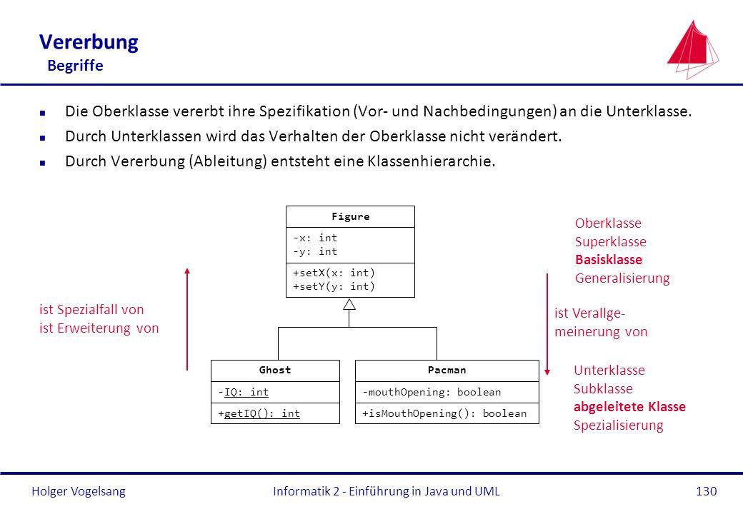 Holger VogelsangInformatik 2 - Einführung in Java und UML130 Vererbung Begriffe n Die Oberklasse vererbt ihre Spezifikation (Vor- und Nachbedingungen)
