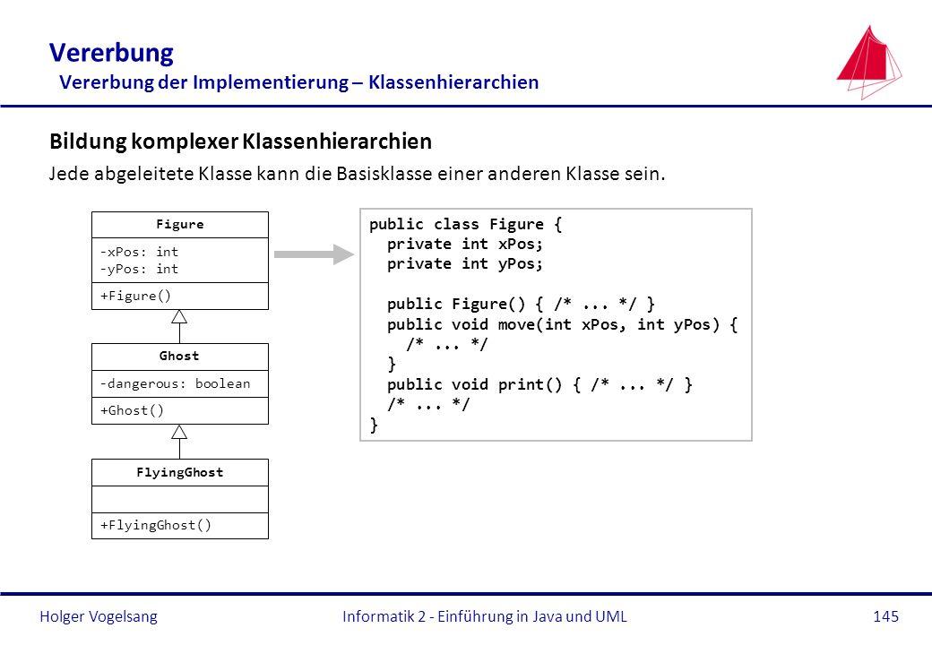 Holger VogelsangInformatik 2 - Einführung in Java und UML145 Vererbung Vererbung der Implementierung – Klassenhierarchien Bildung komplexer Klassenhie