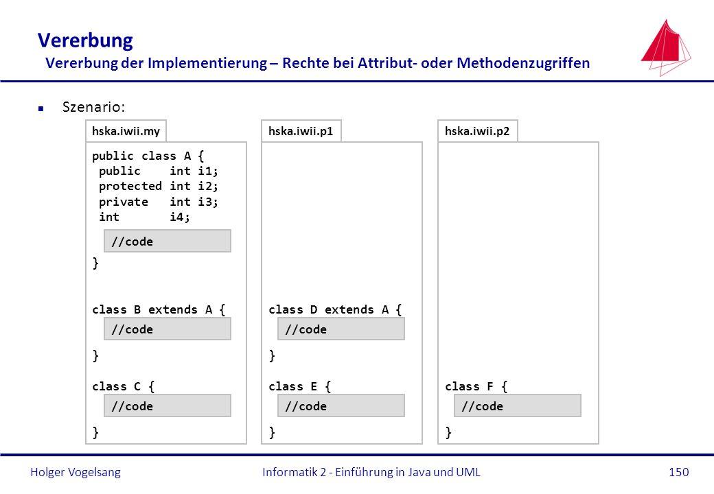Holger VogelsangInformatik 2 - Einführung in Java und UML150 Vererbung Vererbung der Implementierung – Rechte bei Attribut- oder Methodenzugriffen n S